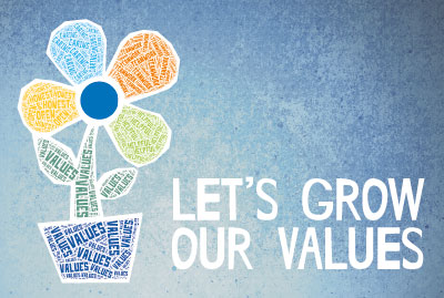 Values and behaviours: Great Care… it's in our Nature